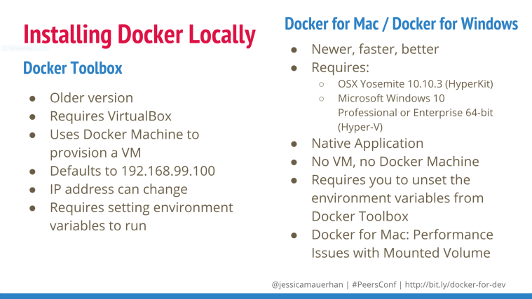 Docker-locally
